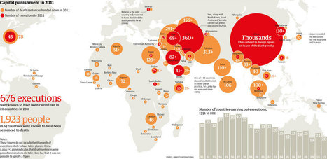 Death penalty statistics, country by country | Visualisation | Scoop.it