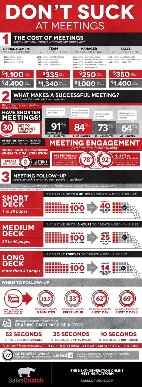 Don't Suck At Meetings [infographic] | Human Heritage Sharing Development | Scoop.it