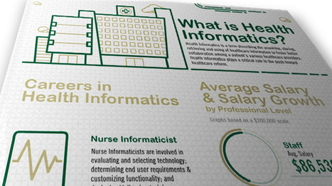 What is Health Informatics? | New Age Healthcare! | Scoop.it
