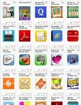 iPad Lessons | m-learning, mobile Learning, Teaching and Learning on the Go | Scoop.it