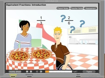Free Technology for Teachers: Animated Math Lessons for Kids | Mathematical tools and tutorials | Scoop.it
