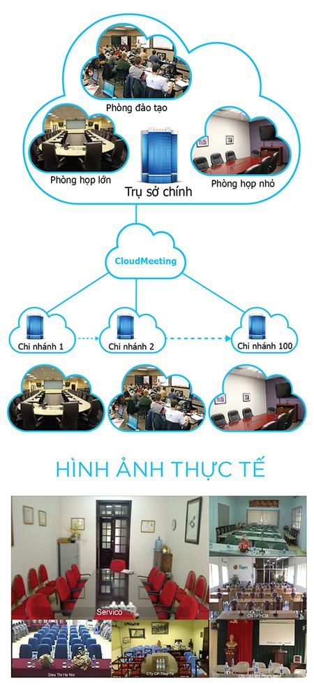 Dịch vụ họp trực tuyến CloudMeeting - CloudMeeting.vn   Họp trực tuyến CloudMeeting   Scoop.it