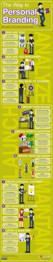 INFOGRAPHIC: Personal Branding in 9 Simple Steps | Content & Marketing | Scoop.it
