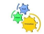 Are innovators leaders? | digitalNow | Scoop.it