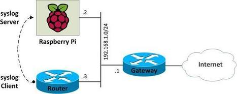 Raspberry Pi as a Syslog Server - Intense School   CCNA Security   Scoop.it