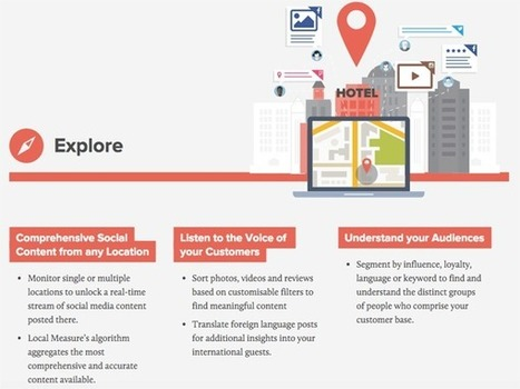 6 Location-based Social Media Monitoring Tools : Social Media Examiner | Event Social Media & Technology | Scoop.it