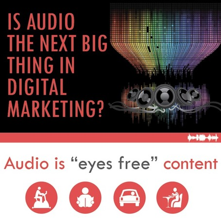 Is Audio Better than Video for Content Marketing? [Infographic] | ProPodder.com | Podcasts | Scoop.it