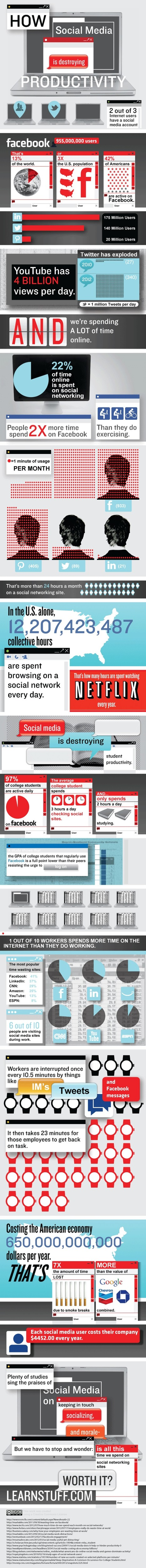 Social Media at Work [Infographic] | AtDotCom Social media | Scoop.it