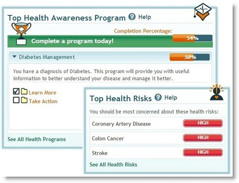 mHealth Apps: Evidence-Based Analysis at the Point of Care | mHealth | Scoop.it