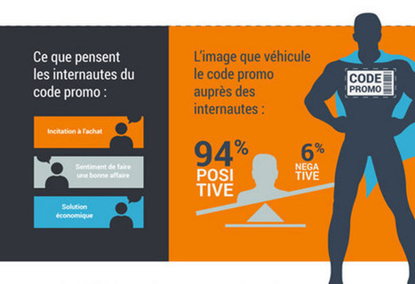 E-commerce : le pouvoir grandissant des codes promo | Comarketing-News | Retail Innovation | Scoop.it