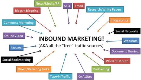 Qué es el Inbound Marketing y Cómo Puedes Definir una Estrategia y Usarlo en tu Negocio | Marketing de atraccion | Scoop.it