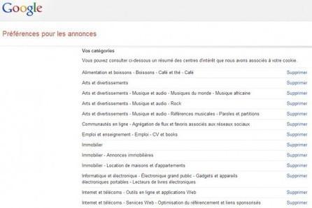 Comment Google voit ses clients | Communication - Marketing - Web_Mode Pause | Scoop.it