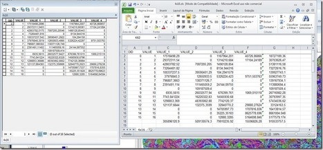 Geoprocessamento - ArcGis10–Exportando tabelas para o Excel (XLS) | Geoprocessing | Scoop.it