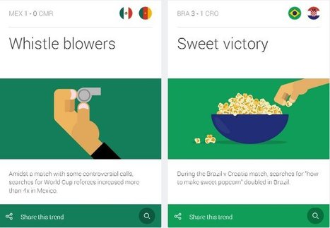 GooGle Tweets Real-Time #WorldCup Search Trends.  Swe-eeet. | Smart Marketing & Content | Scoop.it