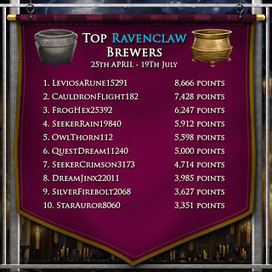 Pottermore Insider: Ravenclaw's finest brewers | Pottermore | Scoop.it