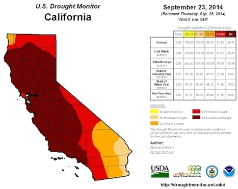 National Science Foundation: Record California Drought Directly Linked To Climate Change   Sustain Our Earth   Scoop.it