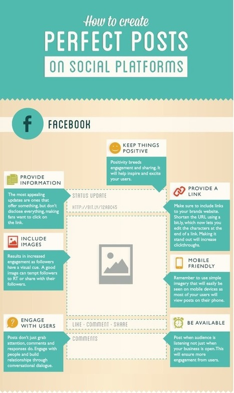 Infograph for marketers: How to compose the perfect social media post | World of Meaningful Infograph | Scoop.it