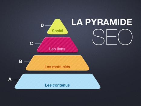 Comment écrire pour le web ? | Agence web & mobile Nantes - Rennes - Angers | imagescreations | Scoop.it