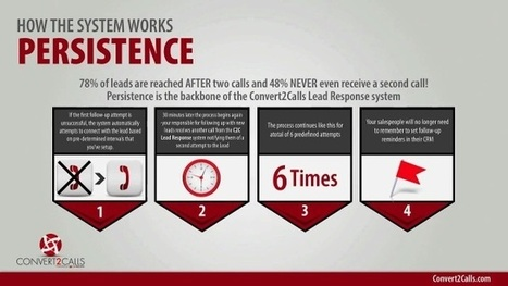 How Can Generate The Automatic Calling Lead | How Can Generate The Automatic Calling Lead | Scoop.it