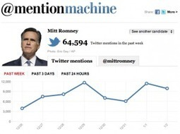 News organizations embrace social data in 2012 election coverage | Poynter. | Online Journalism & Journalism in Digital Age | Scoop.it