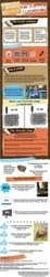Flipping the Classroom Infographic | Web 2.0 in the classroom | Scoop.it