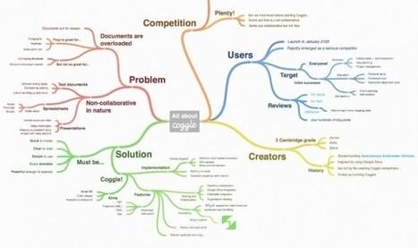 Supereinfach Mind-Maps erstellen: 5 Tools im Überblick | Unterrichtsideen ICT | Scoop.it