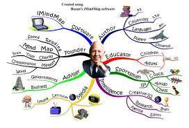 'Daydreaming is never random': Tony Buzan - Daily News Egypt | 6-Traits Resources | Scoop.it