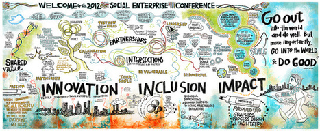 """Demystifying social enterprise and inclusive business   Social Entrepreneurship, just another """"Buzz word"""" ?   Scoop.it"""