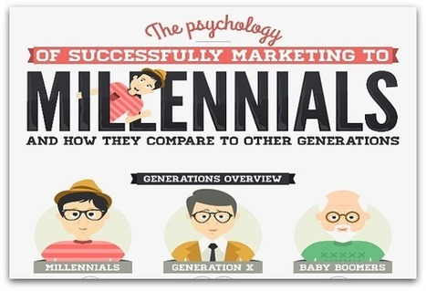 A guide to millennial marketing | internet radio how to | Scoop.it