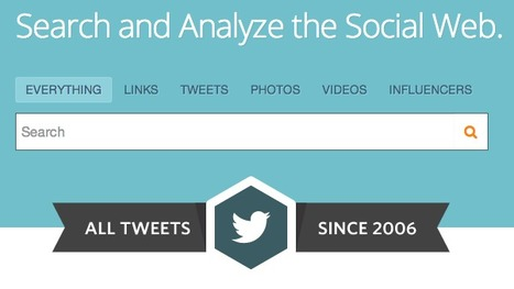 Twitter Search, Monitoring, & Analytics | Topsy.com | Digital Product Mastery | Scoop.it