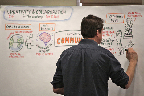 The Importance of Real-time Collaboration - Huffington Post | Library Collaboration | Scoop.it