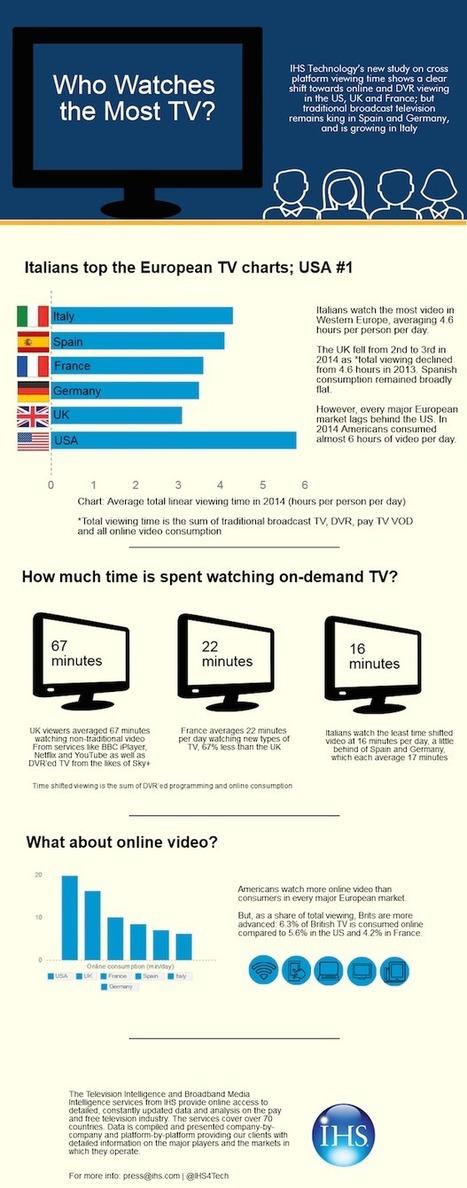 Comment les téléspectateurs européens consomment-ils les nouveaux services de télévision ? | Video Everywhere... with a headache | Scoop.it