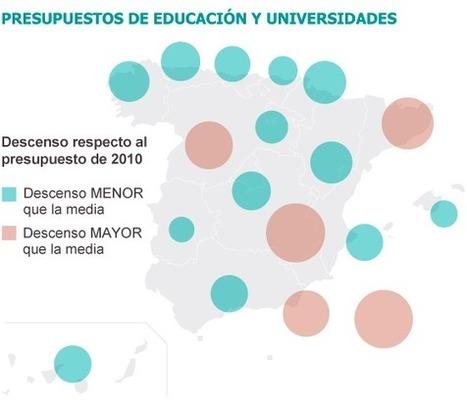 El recorte educativo alcanzará en 2014 los 7.300 millones de euros | La Mejor Educación Pública | Scoop.it