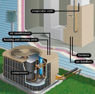 Common Air Conditioning DIY Mistakes - A-1 American Plumbing, Heating and Air Conditioning | HVAC expert tips and guide | Scoop.it