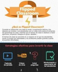 Infográfico: ¿qué es flipped classroom? | The Flipped Classroom | Contenidos educativos digitales | Scoop.it