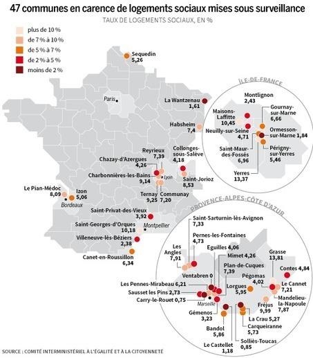 Logements sociaux: onze nouvelles villes mises à l'index | Immobilier | Scoop.it