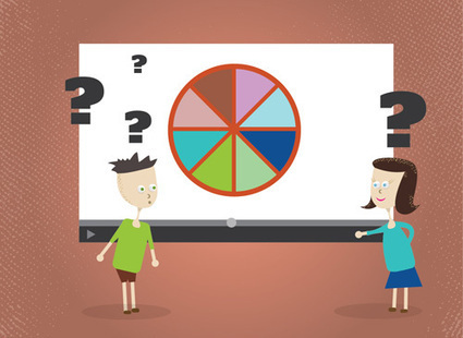 Adapta vídeos para tus alumnos con Blubbr | Blog de Tiching | secuencias didácticas | Scoop.it