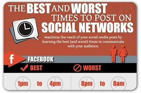 The best—and worst—times to post to social media | Articles | Home | Digital Content Marketing - Bassett | Scoop.it