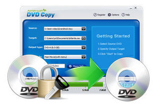 Aimersoft DVD Copy for Mac and PC Discount Coupon and Review – Copy Your DVD's, No Limitations   Kodulehe valmistamine soodsa hinnaga - kodulehtede tegemine, e poe loomine   Soft   Scoop.it