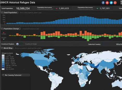Every registered refugee since 1960: an interactive map | Geography | Scoop.it