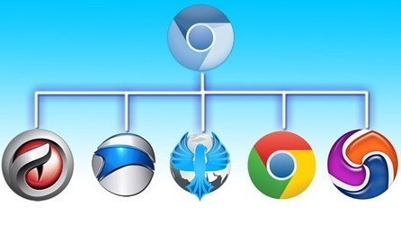 Los navegadores basados en Chromium.- | Software+App+Web.- | Scoop.it