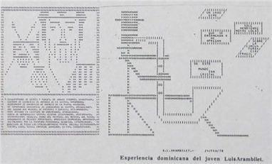 100 technologies that changed the world | ASCII Art | Scoop.it