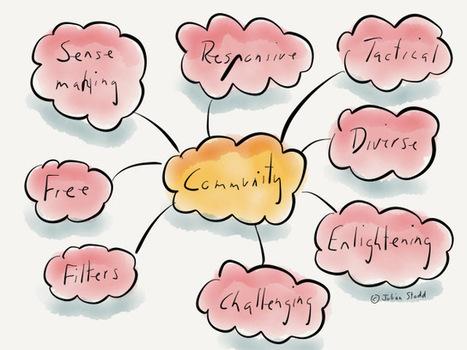 The Future of Organisations: scaffolded & reconfigurable | Aprendizaje y Cambio | Scoop.it