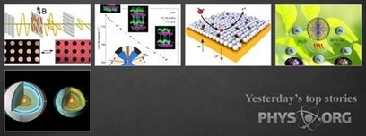 eufisica - eufisica shared Phys.org's photo.   Facebook   Physics   Scoop.it