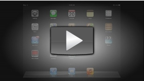 Guided Access in the New iOS 6 | iPads, MakerEd and More  in Education | Scoop.it