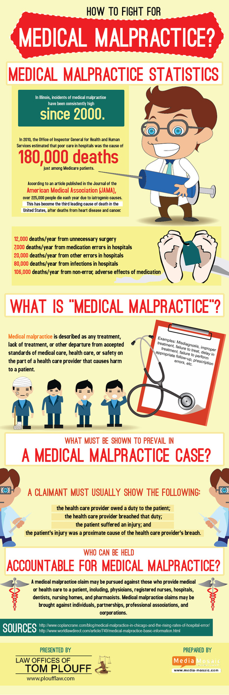 How to fight for Medical Malpractice | Plouff Law | Scoop.it