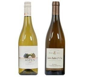 Royaume-Uni : spontanément, les consommateurs préféreraient les vins les moins chers | Le vin quotidien | Scoop.it