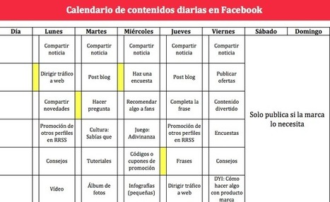 Calendario de contenidos y tareas para gestionar una marca en Facebook | Yo Community Manager | Scoop.it