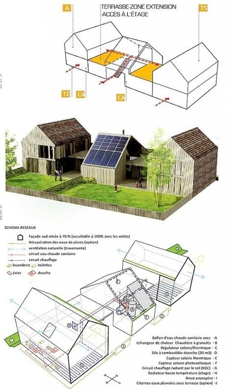 Un concept de bâtiment passif biosourcé à Preuschdorf : Bois et paille | construction bois et reglementation thermique RT 2012-2020 | Scoop.it