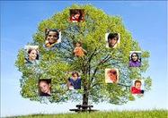 jeunes et généalogie: Anecdote | Ta famille ou la mienne ? | Scoop.it